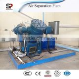 Low Investment LIN Liquid Nitrogen Production Line Air Separation Plant in Iraq