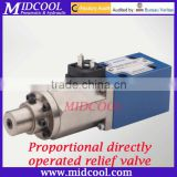 Proportional directly operated oil pressure relief valve Hydraulic valve Rexroth