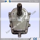 pump over gear 70000 serie type 70001 for group 3 gear pump