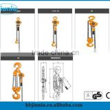 Come Along With Latch Mini Lever Hoist