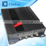 warehouse inventory rfid application systems uhf passive reader
