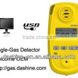 Infrared Sensor CO2 Gas Alarm