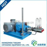 Nonstandard Double Cylinder Cryogenic Liquid CO2 Filling Pump