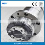 INQUIRY ABOUT SIPU BT30 belt driven spindle motor