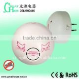 GH-320 Indoor Electronic mouse repeller