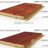 bamboo flooring(high gloss solid bamboo board Strand Carburization/natural vertical)