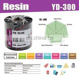 resin ribbon 110*300
