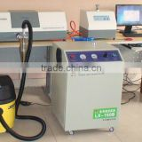 Laser Particle Size Analyzer