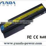 Genuine 6 cells 5200mah laptop battery for IBM Lenovo Thinkpad T60 Z60 R60 Z61m Z61p