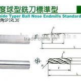 Recruiting Agents for Taper Ball Nose End Mills & Cutting Tools
