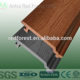 decorative plastic composite outdoor wall panel