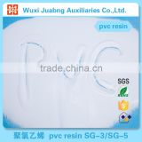 Best Sales White Cpvc Resin For PVC Buckle Plate