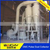 Baichy cyclone powder separator with factory price