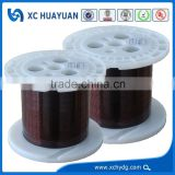 Super copper flat magnet coil in China on alibaba