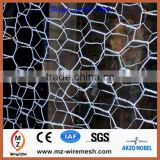 2014 top manufacturer sale galvanized bird cage wire mesh materials