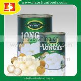 Canned Longan in China
