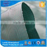 Complete high density mesh safety mask fishing net