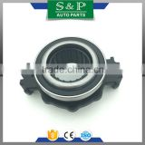 Auto Clutch release bearing for PEUGEOT 405(VALEO) 96090882 2041.60                                                                         Quality Choice