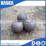 China wholesale grinding media forged steel balls