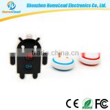 Smart Mini Key Finder Electronic With 2 Smiling Face Receivers wholesale return gifts Key Finder