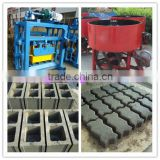 small block machinery for home industry