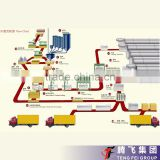 2014 Big sale-50000-300000 m3/year autoclaved aerated concrete aac blocks price for sale