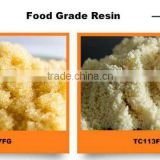manufacturer of Water Treatment Chemicals Usage and ion exchange resin Type Water Demineralized Strong Acid Resin