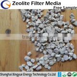 Professional supply natural zeolite water filter media feed additives zeolite for agriculture China zeolite suppliers