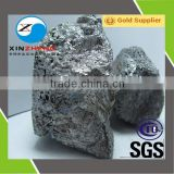 INquiry about Ferro Silicon 75 72 65 Ferrosilicon Price FeSi MSDS