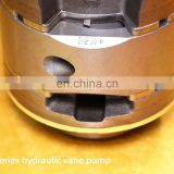 Vicks Hydraulic  20VQ with Displacement Flow 12 Hydraulic Vane Pump Cartridge