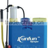 China factory supplier hand back/pump/spray machine sprayer high quality water jet sprayer