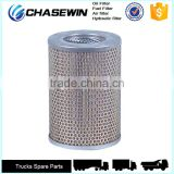 Truck Accesssories Heavy Equipment Parts Filtration Hydraulic Element HF6190 Hydraulic Oil Filter For Truck