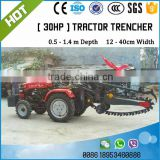 20 - 120 HP Tractor hydraulic Chain trencher