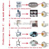 Inquiry About N95 cup mask machine productionline