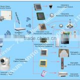 CE Approved Professional smart home system 10 Year Industry leader domotique brushed metal Zigbee HA smart home