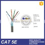 HUIYUAN high quality best price best internet cable