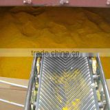 Corn Gluten Meal Feed Price