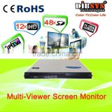 tv broadcasting equipment Multiviewers Video and audio monitoring