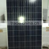 Buy Solar Panel Stocks 260W from China Factory China Price Free Shipping
