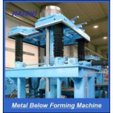 Metal Expansion Joint Forming Machine