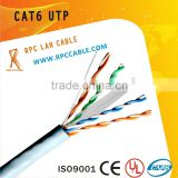 PASS FLUKE Network Cable Roll Cat6 Lan Cable Tester