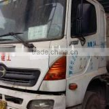 Sany year 2005-2008 9m3 mixer truck second hand Sany 9m3 mixer truck totally 14 sets best price factory price