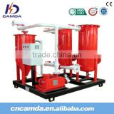 Good Quality Biogas Purification System With Sale Price