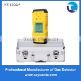 Portable diffusion type NO nitric oxide gas detector