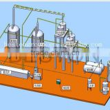 2015 hot sale , waste plastic recycling to diesel machine pyrolysis oil refining plant with CE ISO