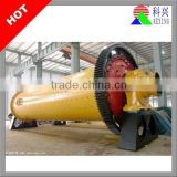 Low Power Cost Ball Mill With High Efficiency From China Supplier