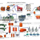 Gold Extraction Equipment