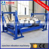 Gyratory Vibrating Screen for Rice Separation/Linear gyratory vibrating screen sieving for coffee beans coconut powder