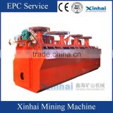 Flotation Separator Unit Machine For Mining , Dissolved Air Flotation