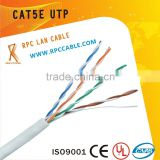 pass fluke test bare copper cat5e utp network cable connections